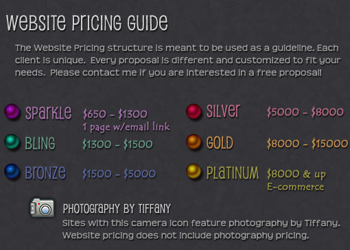 Website Pricing Guide by Tiffany Richards